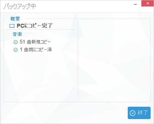 CopyTransでマニュアルバックアップが完了した。