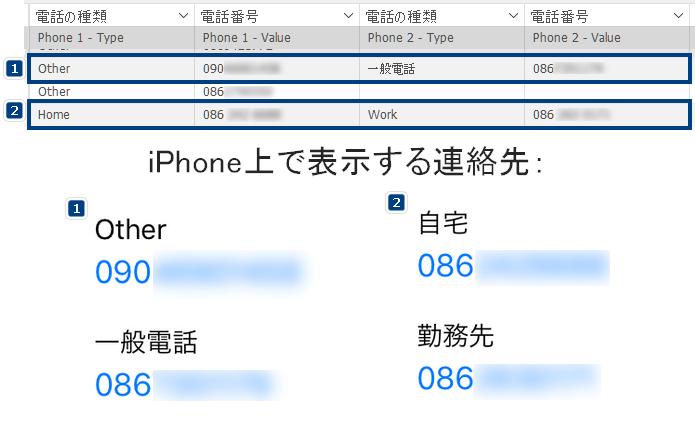 CSVで連絡先の電話番号の種類と値を一致させる