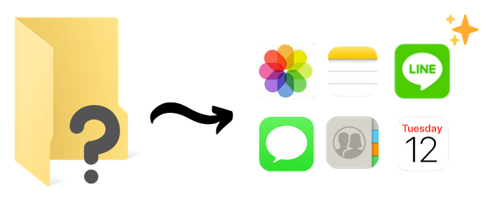 iPhoneのバックアップからデータを抽出
