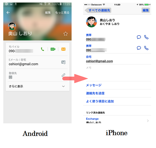 AndroidからiPhoneに連絡先を移行