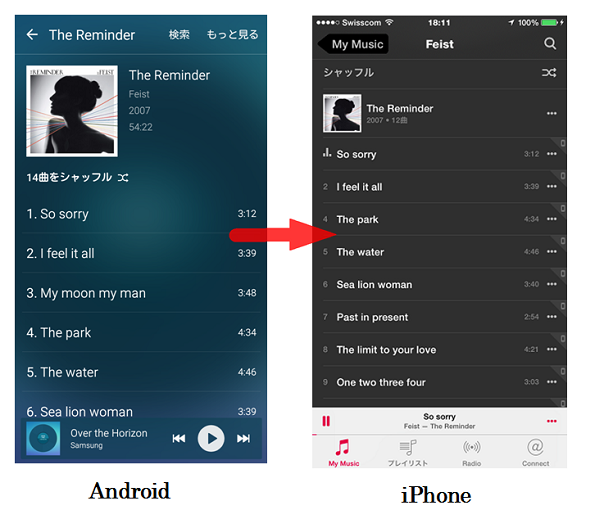 AndroidからiPhoneに音楽を転送