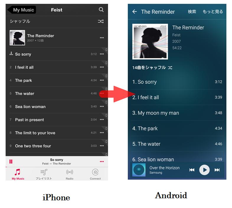 音楽をiPhoneからAndroidに移行