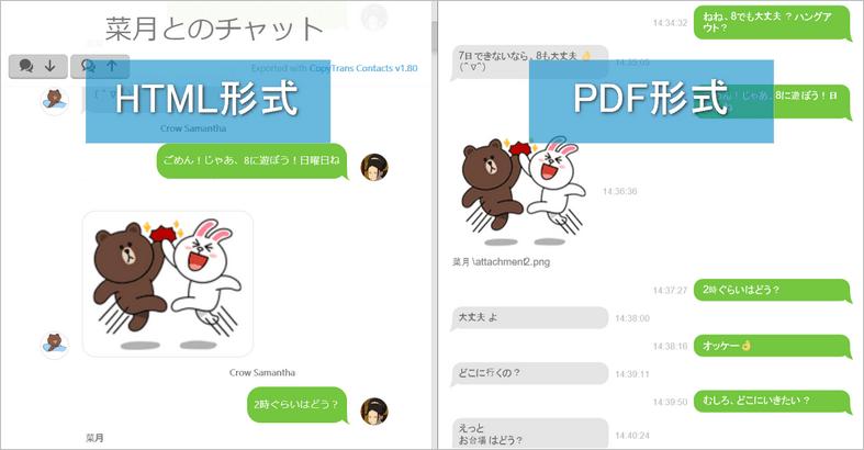 CopyTrans Contactsでエクスポートしたメッセージ