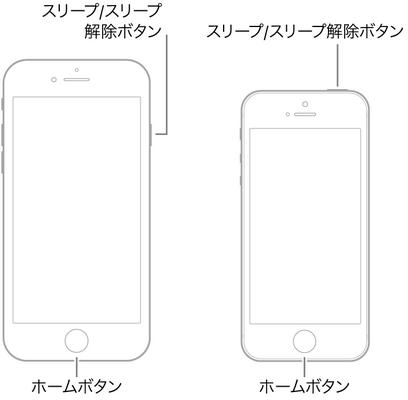 スリープ解除ボタンとホームボタンの両方を同時に押さえたままにするiPhone 6sを強制終了する